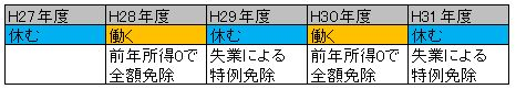 WS000031